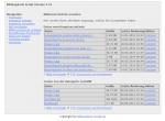 Bilderverzeichnis ansehen in der Bildergalerie unter der Version 2.51